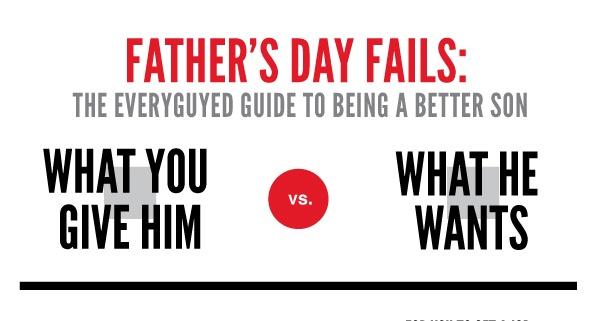 FathersDayFail