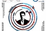 Playboy State of Man Infographic